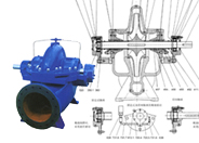 ITT古尔兹GSP系列双吸中开泵配件